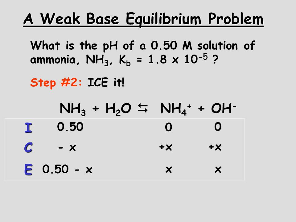 A Weak Base Equilibrium Problem What is the pH of a 0.50 M solution of ammonia, NH 3, K b = 1.8 x 10 -5 ? Step #2: ICE it! I C E 0.50 0 0 - x +x 0.50