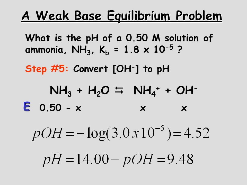 A Weak Base Equilibrium Problem Step #5: Convert [OH - ] to pH 0.50 - xxx E What is the pH of a 0.50 M solution of ammonia, NH 3, K b = 1.8 x 10 -5 ?