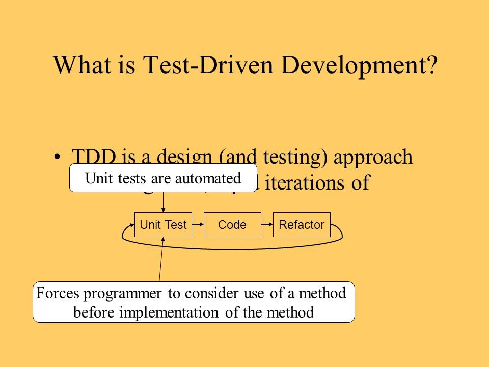 What is Test-Driven Development.
