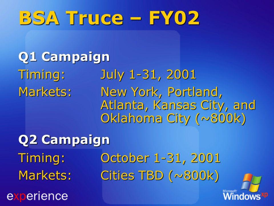 BSA Truce – FY02 Q1 Campaign Timing:July 1-31, 2001 Markets:New York, Portland, Atlanta, Kansas City, and Oklahoma City (~800k) Q2 Campaign Timing: Oc