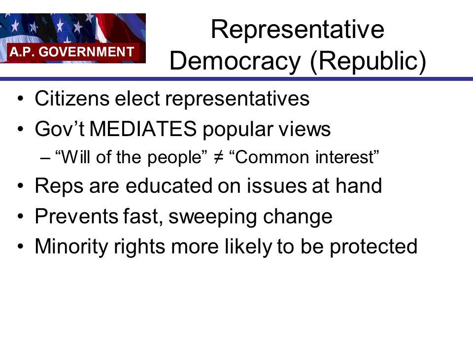 Representative Democracy (Republic) Citizens elect representatives Govt MEDIATES popular views –Will of the people Common interest Reps are educated o