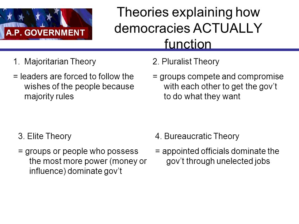Theories explaining how democracies ACTUALLY function 1.Majoritarian Theory = leaders are forced to follow the wishes of the people because majority r