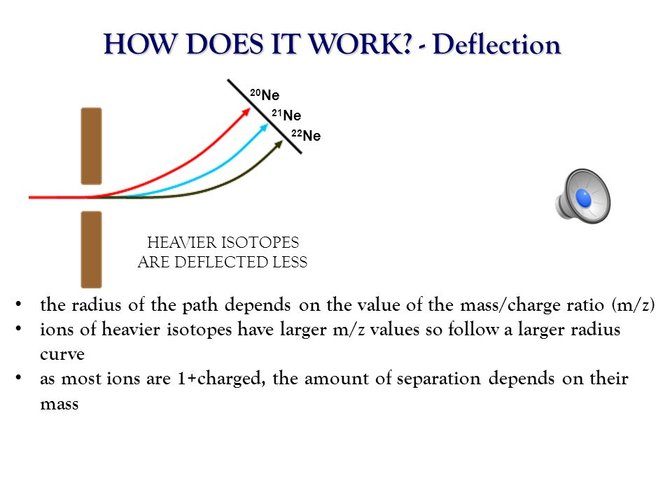 HOW DOES IT WORK? - Deflection the radius of the path depends on the value of the mass/charge ratio (m/z) ions of heavier isotopes have larger m/z val