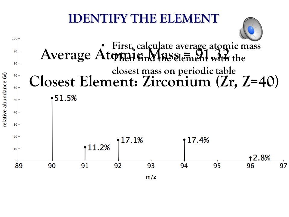 IDENTIFY THE ELEMENT First, calculate average atomic mass Then find the element with the closest mass on periodic table Average Atomic Mass = 91.32 Cl