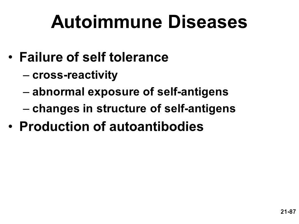21-87 Autoimmune Diseases Failure of self tolerance –cross-reactivity –abnormal exposure of self-antigens –changes in structure of self-antigens Production of autoantibodies