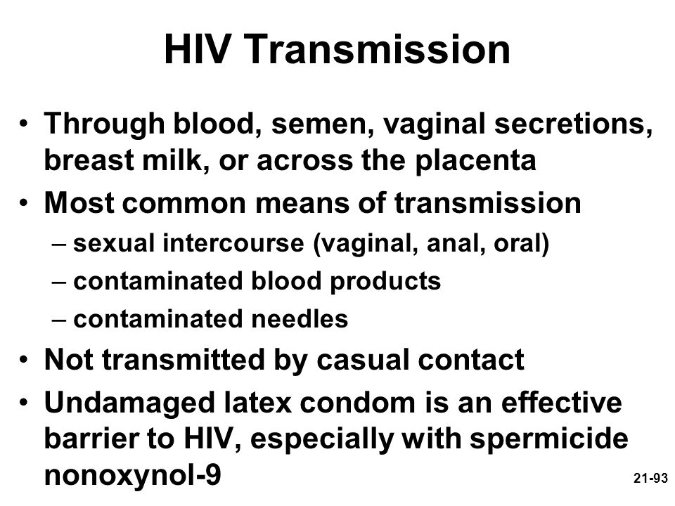 21-93 HIV Transmission Through blood, semen, vaginal secretions, breast milk, or across the placenta Most common means of transmission –sexual intercourse (vaginal, anal, oral) –contaminated blood products –contaminated needles Not transmitted by casual contact Undamaged latex condom is an effective barrier to HIV, especially with spermicide nonoxynol-9