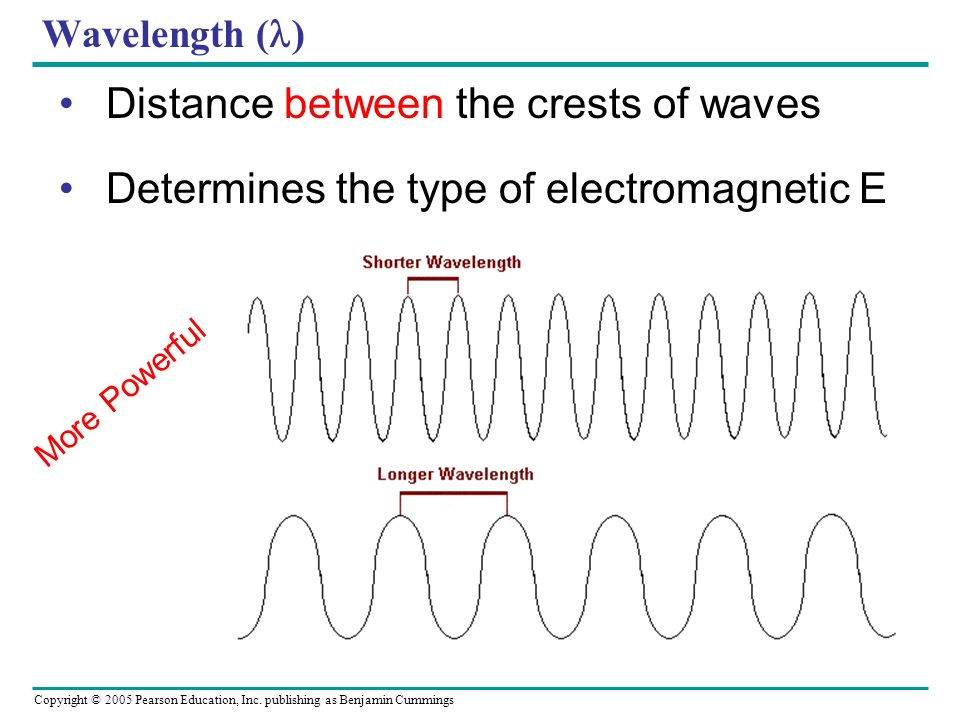 Copyright © 2005 Pearson Education, Inc. publishing as Benjamin Cummings Wavelength ( ) Distance between the crests of waves Determines the type of el