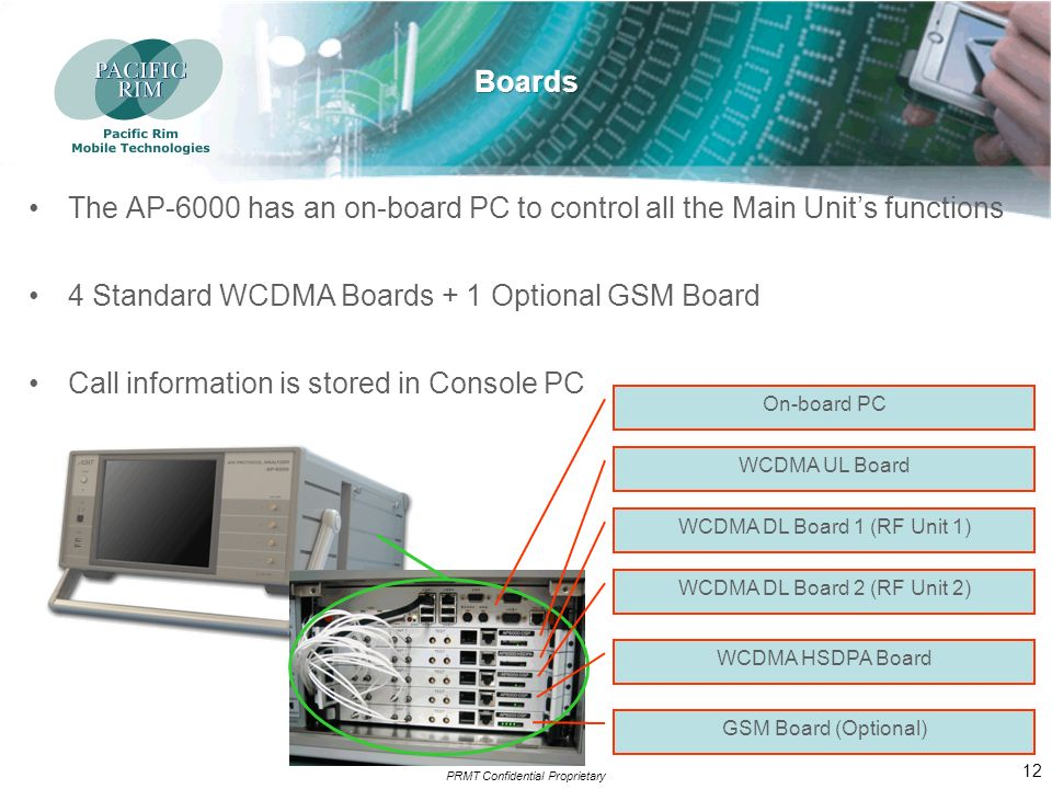 PRMT Confidential Proprietary 11 WCDMA: Dual RF / Quad Band units provide the capacity to follow inter-frequency HO GSM Option