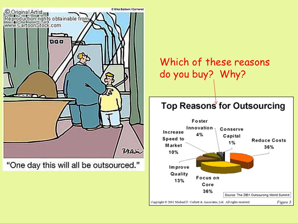 Which of these reasons do you buy? Why?