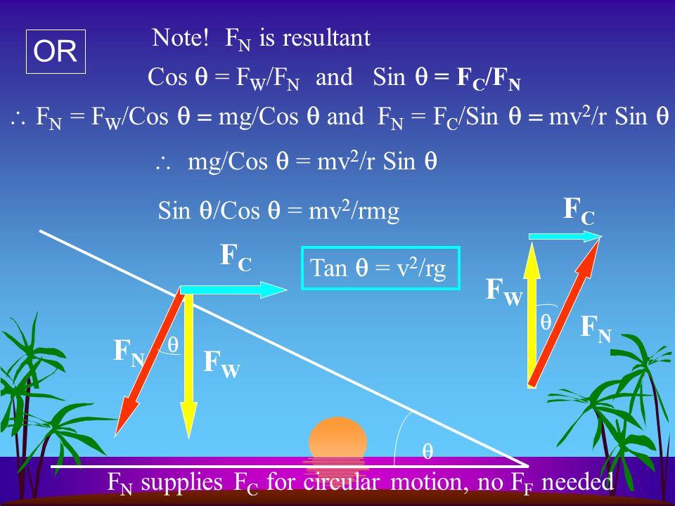 FwFw FNFN FcFc Sin = F c /F N F c = Sin F N F c = mv 2 /r Sin F N = mv 2/ r therefore, mv 2 /r = Sin F N Cos = F w /F N F N = F w /Cos F w = mg F N =