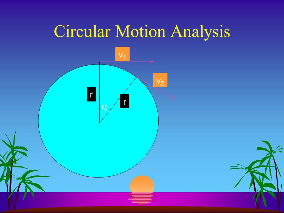 Cause of Circular Motion 1 st Law…an object in motion stays in motion in a straight line at a constant speed unless acted on by an outside force.