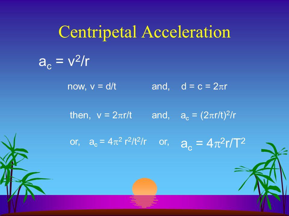 v1v1 v2v2 r r v1v1 v2v2 v2v2 (-v 1 ) v l Therefore, v/v ~ l/rand v = v l/r now, if a = v/tand v = v l/r then, a = v l/rtsince v = l/t THEN, a = v 2 /r