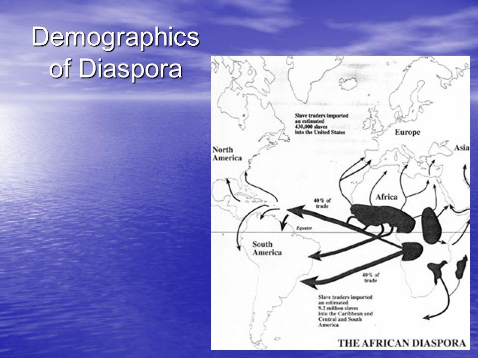 Demographics of Diaspora
