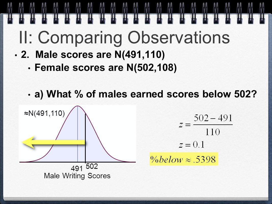 II: Comparing Observations 2. Male scores are N(491,110) Female scores are N(502,108) a) What % of males earned scores below 502? 491 Male Writing Sco
