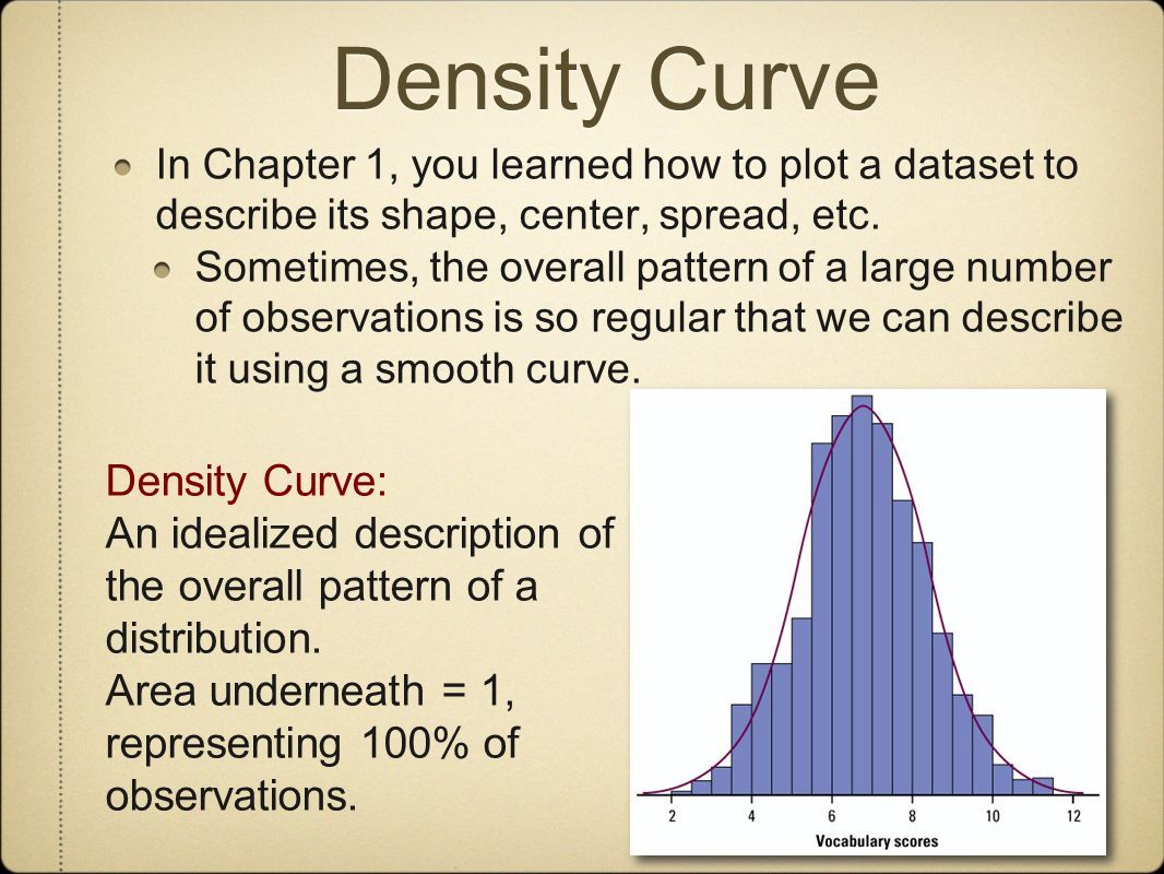 Density Curve In Chapter 1, you learned how to plot a dataset to describe its shape, center, spread, etc. Sometimes, the overall pattern of a large nu