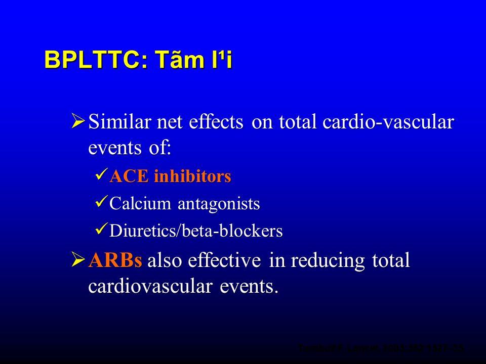 Similar net effects on total cardio-vascular events of: Similar net effects on total cardio-vascular events of: ACE inhibitors ACE inhibitors Calcium
