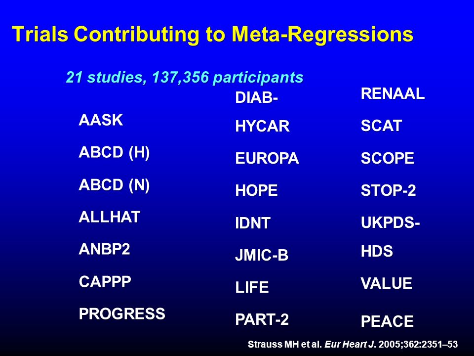 Trials Contributing to Meta-Regressions 21 studies, 137,356 participants AASK ABCD (H) ABCD (N) ALLHATANBP2CAPPPPROGRESS DIAB- HYCAR EUROPAHOPEIDNTJMI