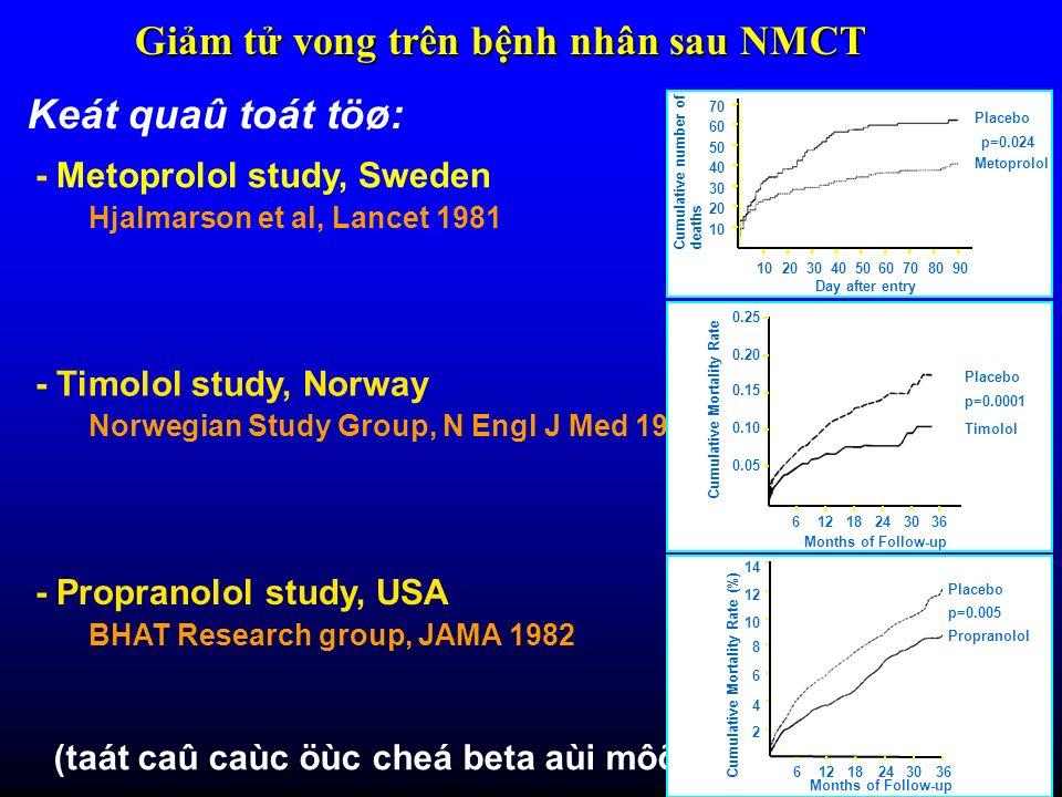 Keát quaû toát töø: - Metoprolol study, Sweden Hjalmarson et al, Lancet 1981 - Timolol study, Norway Norwegian Study Group, N Engl J Med 1981 - Propra