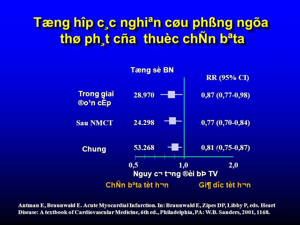 Trong giai ®o¹n cÊp Sau NMCT Chung Tæng sè BN 28.970 24.298 53.268 0,51,02,0 Nguy c¬ t¬ng ®èi bÞ TV ChÑn bªta tèt h¬n RR (95% CI) Gi¶ dîc tèt h¬n 0,