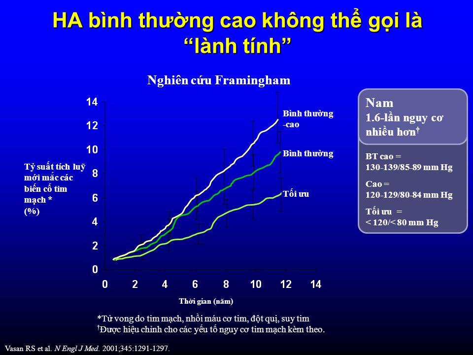 BT cao = 130-139/85-89 mm Hg Cao = 120-129/80-84 mm Hg Ti ưu = < 120/< 80 mm Hg HA bình thưng cao không th gi là lành tính *T vong do tim mch, nhi máu