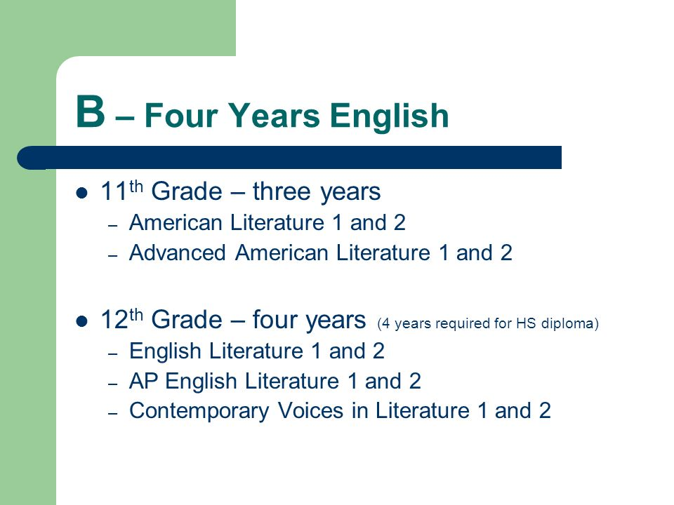 B – Four Years English 11 th Grade – three years – American Literature 1 and 2 – Advanced American Literature 1 and 2 12 th Grade – four years (4 year