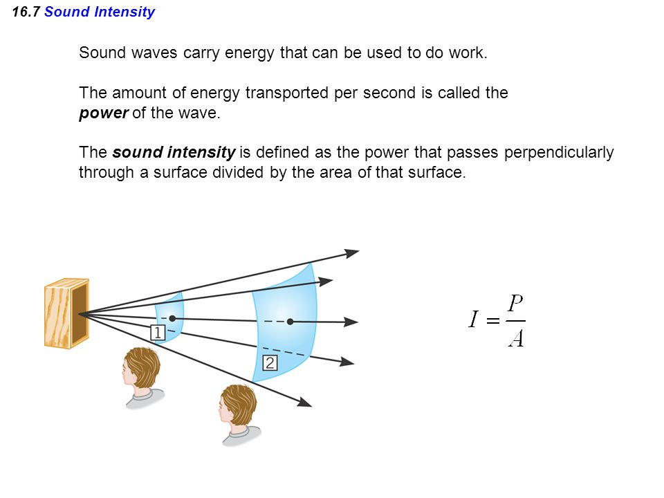 16.7 Sound Intensity Sound waves carry energy that can be used to do work. The amount of energy transported per second is called the power of the wave
