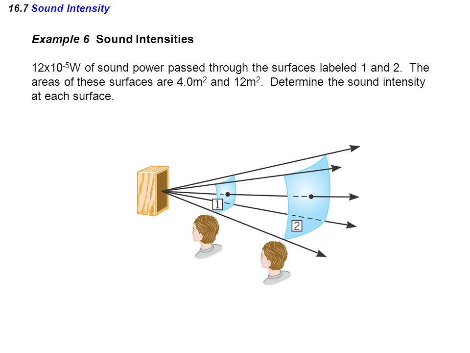 16.7 Sound Intensity Example 6 Sound Intensities 12x10 -5 W of sound power passed through the surfaces labeled 1 and 2. The areas of these surfaces ar