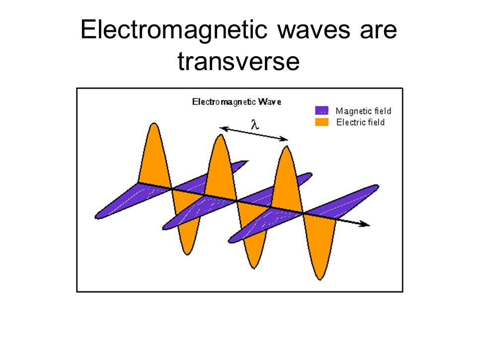 THE PRESSURE AMPLITUDE OF A SOUND WAVE Loudness is an attribute of a sound that depends primarily on the pressure amplitude of the wave.
