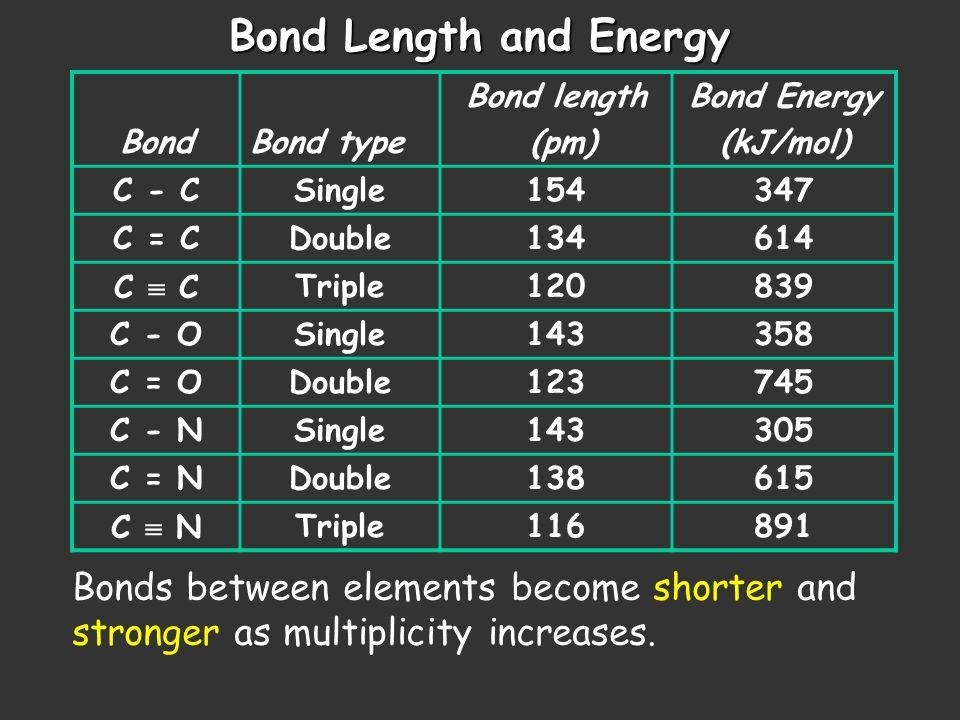 Bond Length Diagram