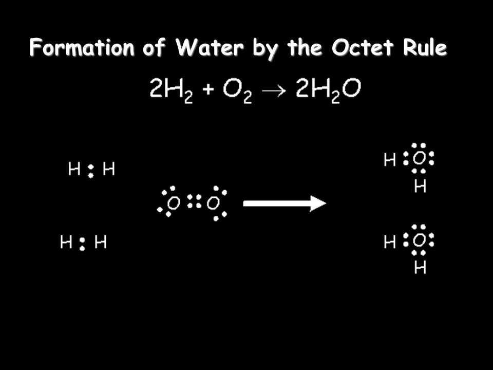 The Octet Rule Combinations of elements tend to form so that each atom, by gaining, losing, or sharing electrons, has an octet of electrons in its highest occupied energy level.