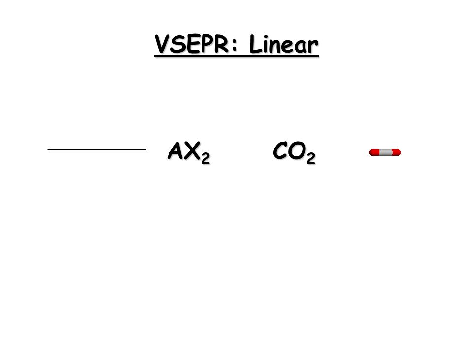VSEPR – Valence Shell Electron Pair Repulsion X + E Overall Structure Forms 2 LinearAX 2 3 Trigonal PlanarAX 3, AX 2 E 4 TetrahedralAX 4, AX 3 E, AX 2 E 2 5 Trigonal bipyramidalAX 5, AX 4 E, AX 3 E 2, AX 2 E 3 6 OctahedralAX 6, AX 5 E, AX 4 E 2 A = central atom X = atoms bonded to A E = nonbonding electron pairs on A