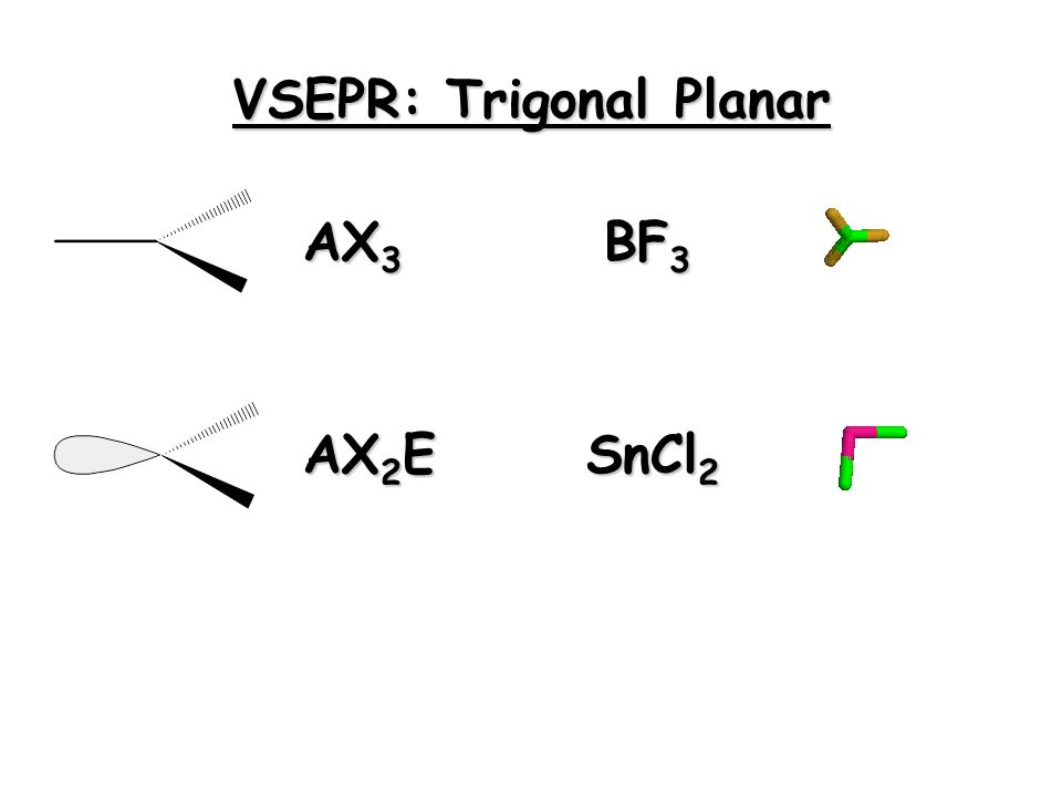 VSEPR: Linear AX 2 CO 2