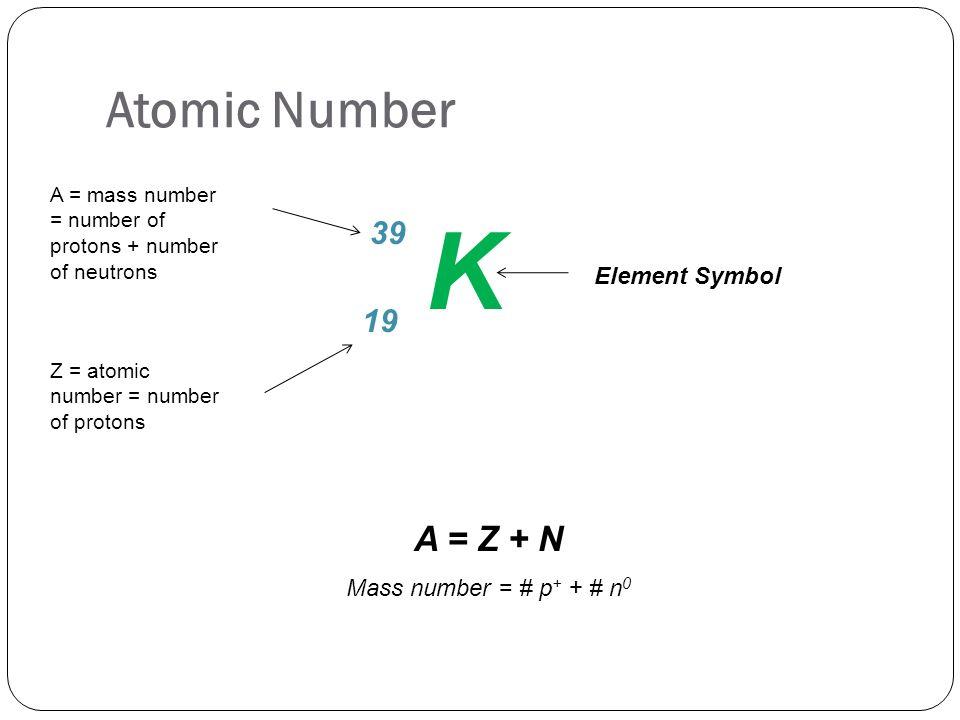 Atomic Number K 39 19 Element Symbol Z = atomic number = number of protons A = mass number = number of protons + number of neutrons A = Z + N Mass num