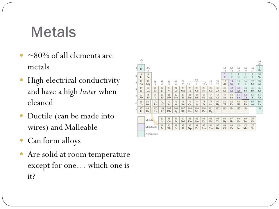 Metals ~80% of all elements are metals High electrical conductivity and have a high luster when cleaned Ductile (can be made into wires) and Malleable