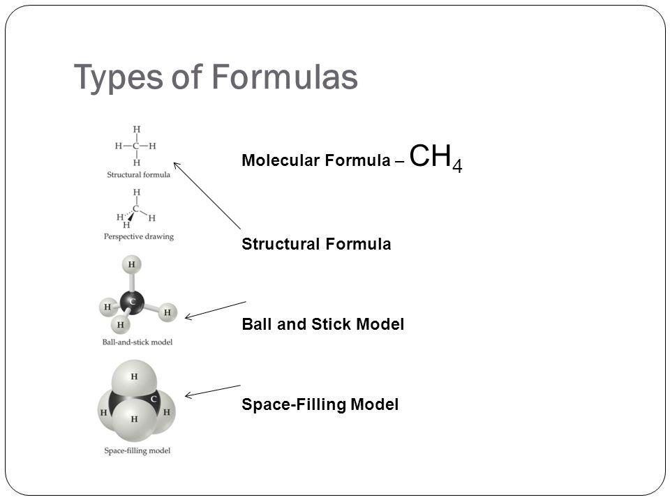 Types of Formulas Molecular Formula – CH 4 Structural Formula Ball and Stick Model Space-Filling Model