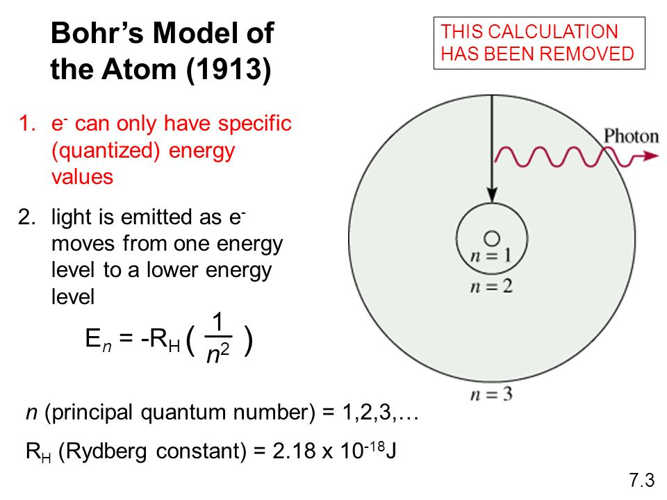 Bohr Model created by Niels Bohr (Danish physicist) in 1913 linked atoms electron with emission spectrum electron can circle nucleus in certain paths,
