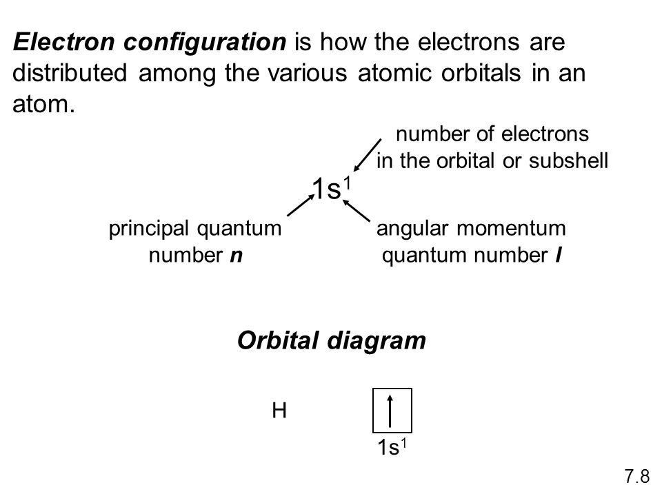 Why are d and f orbitals always in lower energy levels? d and f orbitals require LARGE amounts of energy Its better (lower in energy) to skip a sublev