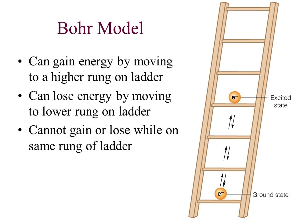 1.e - can only have specific (quantized) energy values 2.light is emitted as e - moves from one energy level to a lower energy level Bohrs Model of th