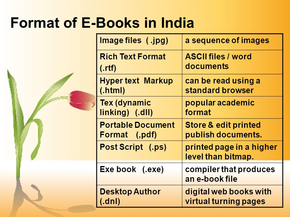Format of E-Books in India Image files (.jpg)a sequence of images Rich Text Format (.rtf) ASCII files / word documents Hyper text Markup (.html) can be read using a standard browser Tex (dynamic linking) (.dll) popular academic format Portable Document Format (,pdf) Store & edit printed publish documents.