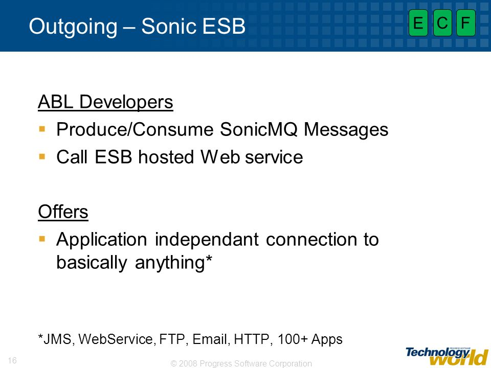 © 2008 Progress Software Corporation 16 Outgoing – Sonic ESB ABL Developers Produce/Consume SonicMQ Messages Call ESB hosted Web service Offers Applic