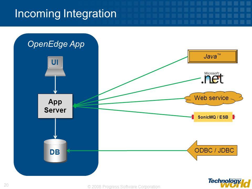 © 2008 Progress Software Corporation 20 Incoming Integration OpenEdge App DB App Server App Server UI Web service Java SonicMQ / ESB ODBC / JDBC