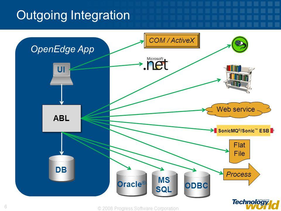 © 2008 Progress Software Corporation 6 Outgoing Integration OpenEdge App DB ABL UI Web service ODBC Oracle ® MS SQL MS SQL COM / ActiveX SonicMQ ® /So