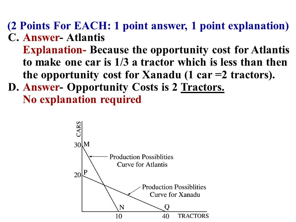 (2 Points For EACH: 1 point answer, 1 point explanation) C. Answer- Atlantis Explanation- Because the opportunity cost for Atlantis to make one car is