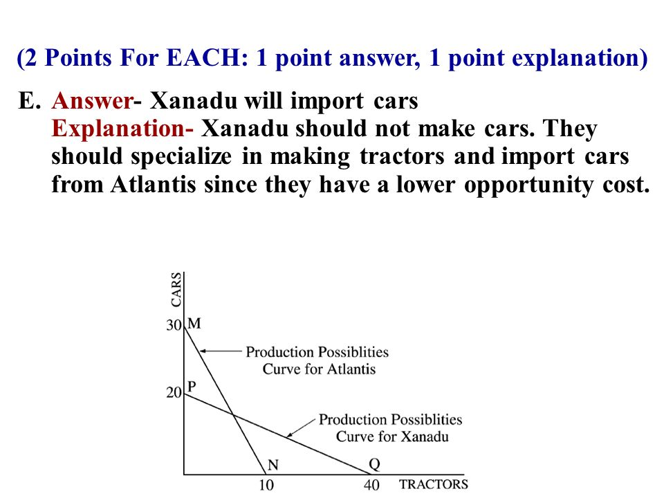 (2 Points For EACH: 1 point answer, 1 point explanation) E. Answer- Xanadu will import cars Explanation- Xanadu should not make cars. They should spec