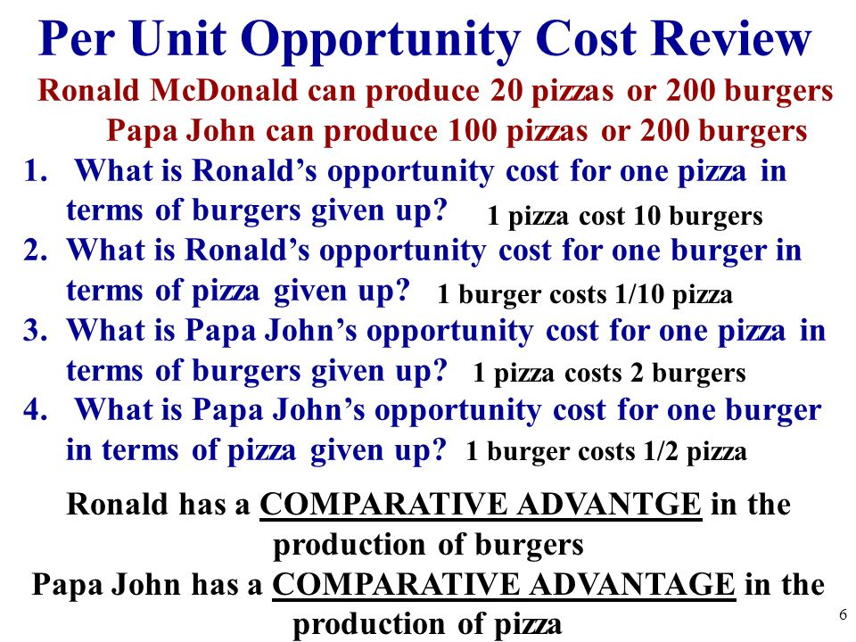 Per Unit Opportunity Cost Review Ronald McDonald can produce 20 pizzas or 200 burgers Papa John can produce 100 pizzas or 200 burgers 1. What is Ronal