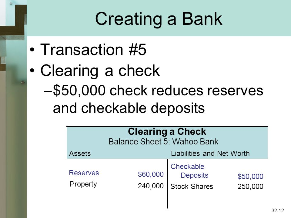 AssetsLiabilities and Net Worth Creating a Bank Transaction #5 Clearing a check –$50,000 check reduces reserves and checkable deposits Clearing a Check Balance Sheet 5: Wahoo Bank Checkable Deposits $50,000 Property 240,000 Stock Shares250,000 Reserves $60,000 32-12