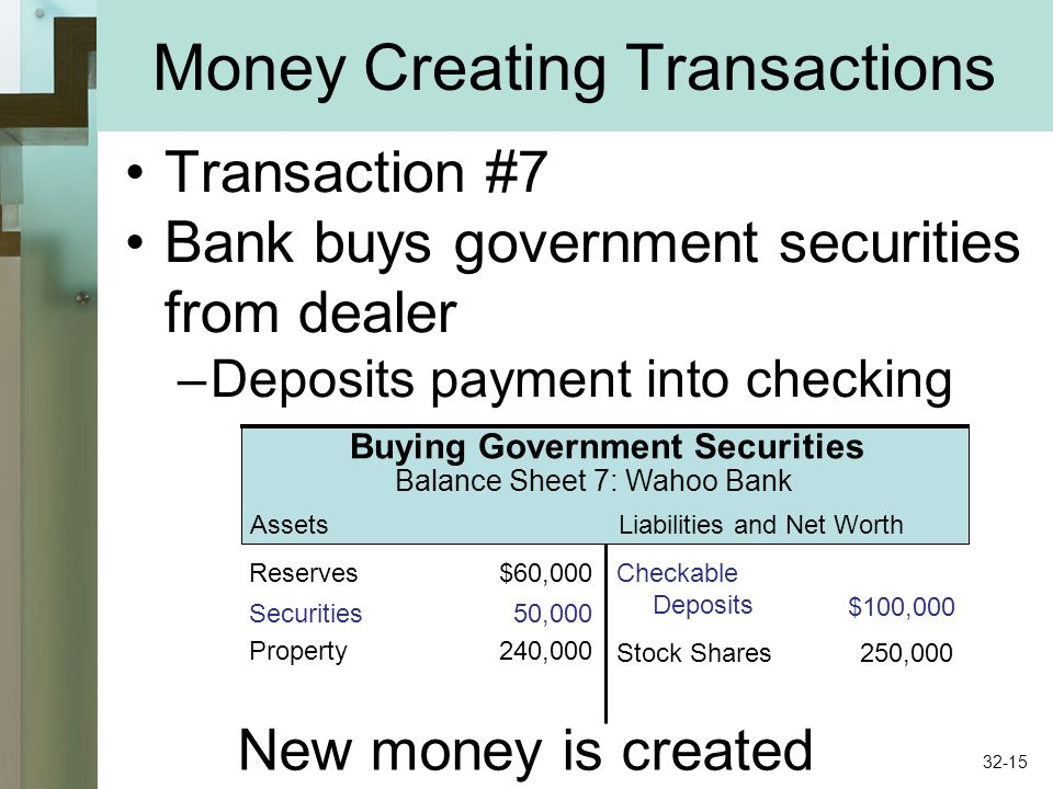 AssetsLiabilities and Net Worth Money Creating Transactions Transaction #7 Bank buys government securities from dealer –Deposits payment into checking