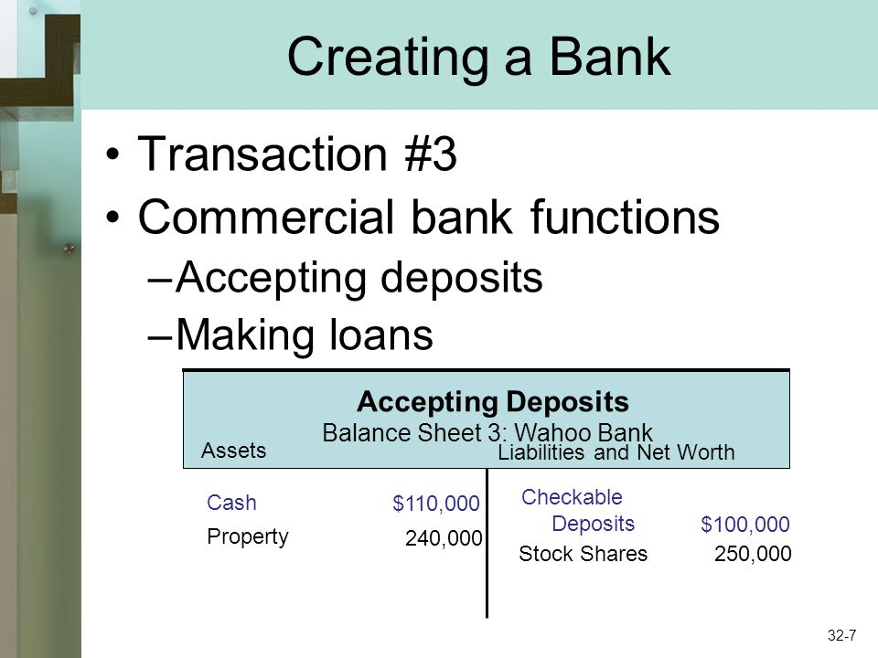 Assets Liabilities and Net Worth Creating a Bank Transaction #3 Commercial bank functions –Accepting deposits –Making loans Accepting Deposits Balance