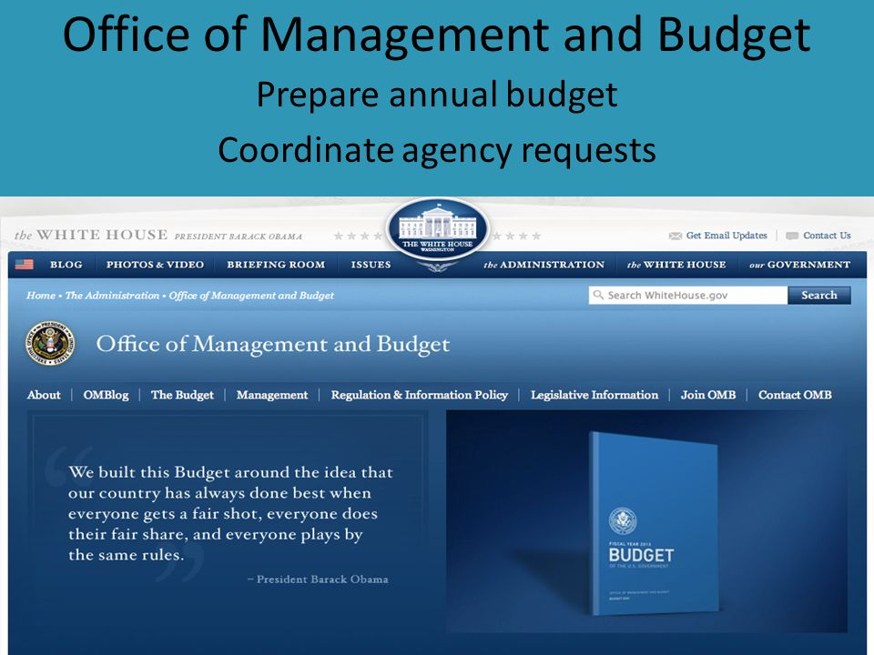 Office of Management and Budget Prepare annual budget Coordinate agency requests