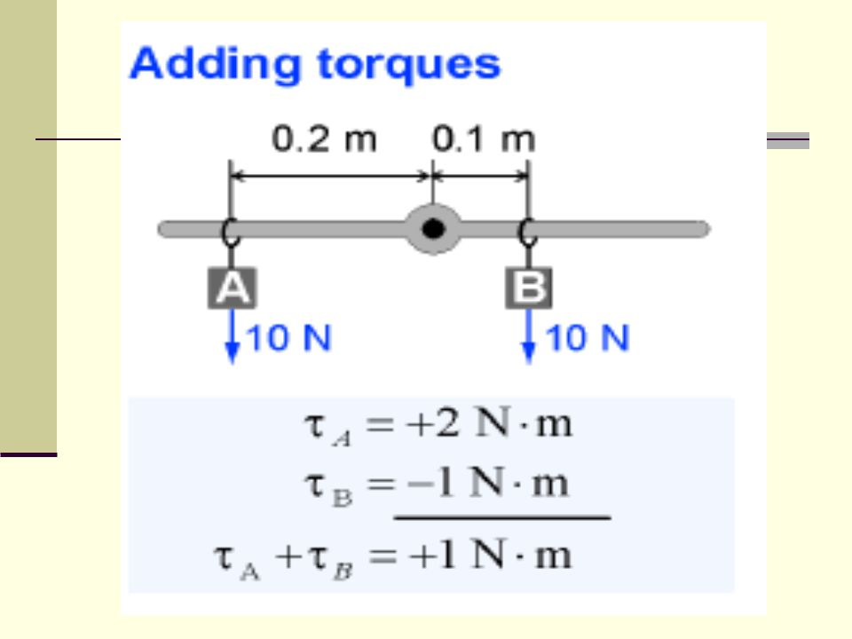 Torques can be added and subtracted If more than one torque acts on an object, the torques are combined to determine the net torque. If the torques te